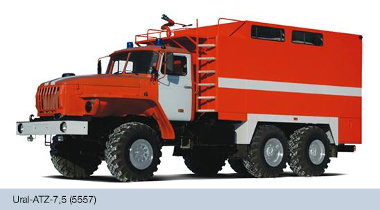 A témához nem kapcsolódó Ural teherautó